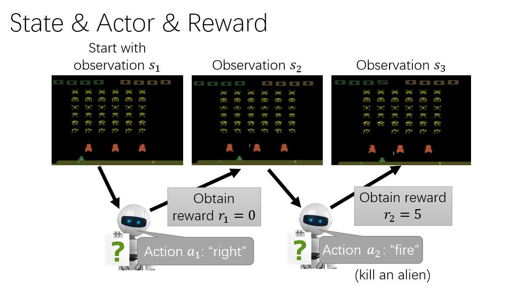 State&Actor&Reward